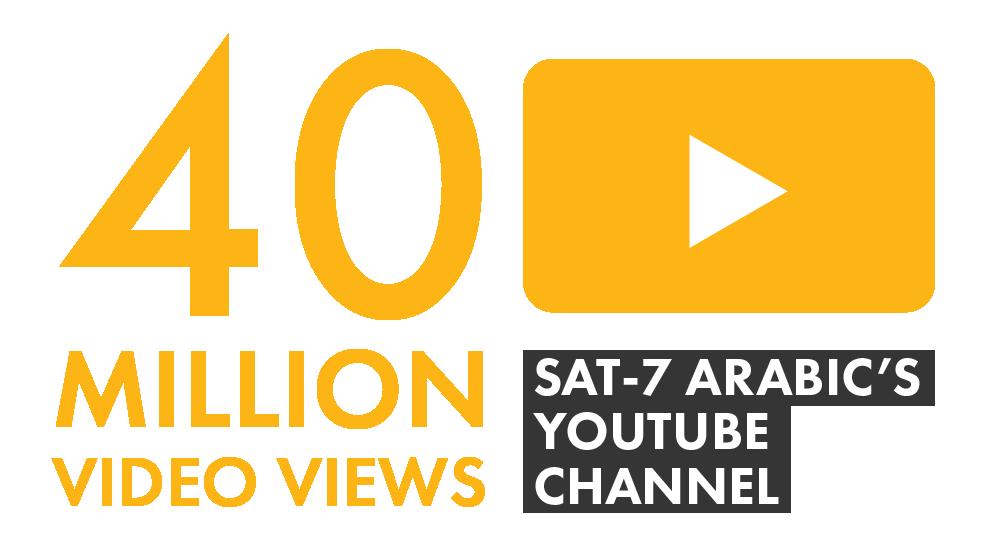 SAT-7 ARABIC 40m Youtube video views Yellow
