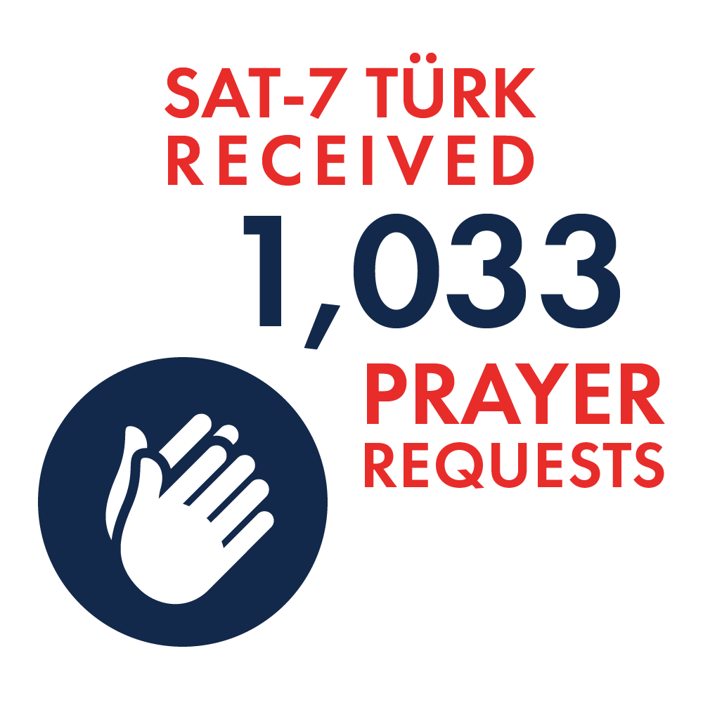 SAT-7 TURK Prayer Requests Red and Navy