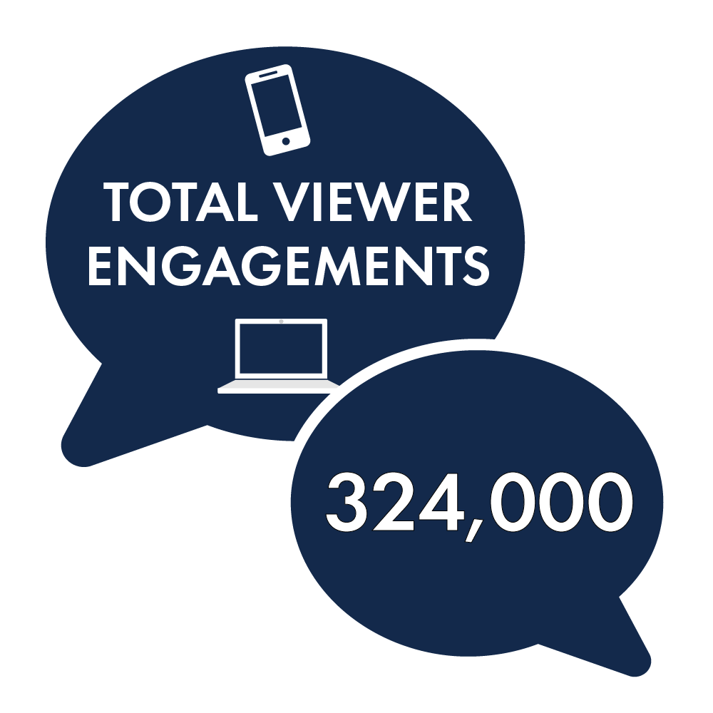 Viewer Engagements Navy