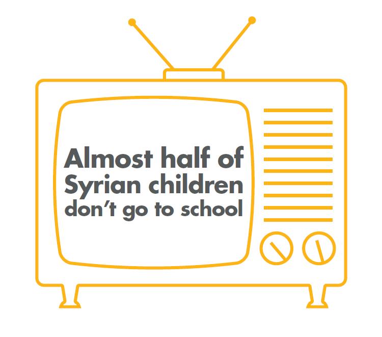 Half of Syrians not in school